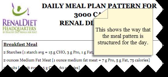 Renal and Diabetic-Friendly Meal Plan for Kidney Health   Renal Diet Menu Headquarters