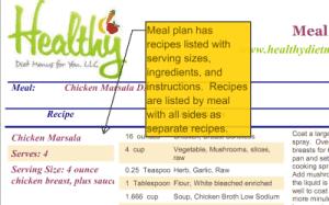 Example Dinner Recipe